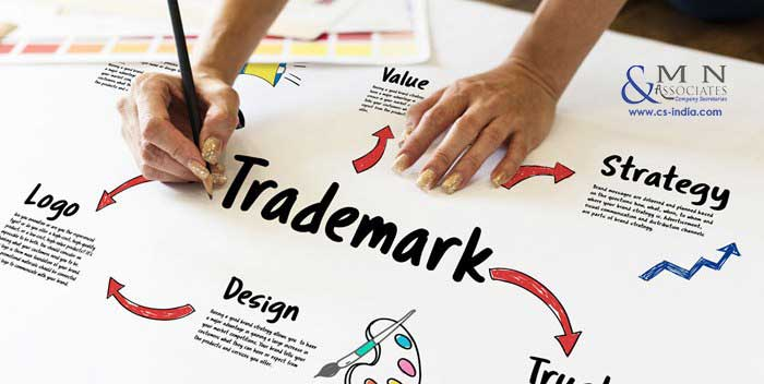 Selecting A Trademark For Startups